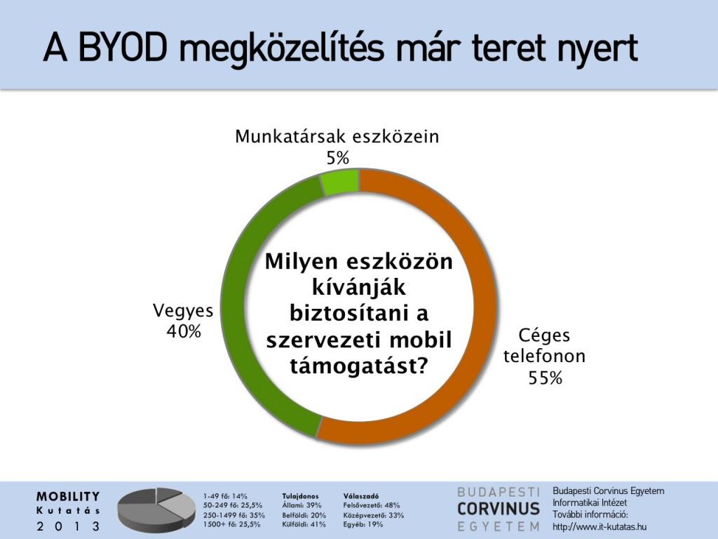 Mobility_v02_BYOD