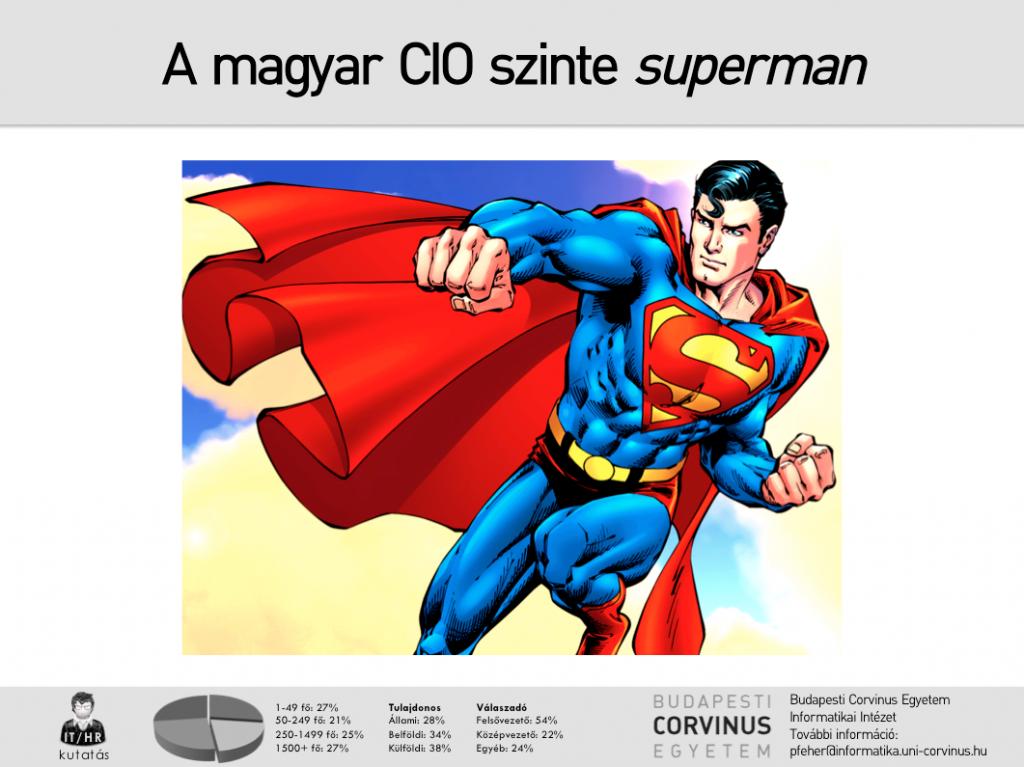 A magyar CIO szinte superman